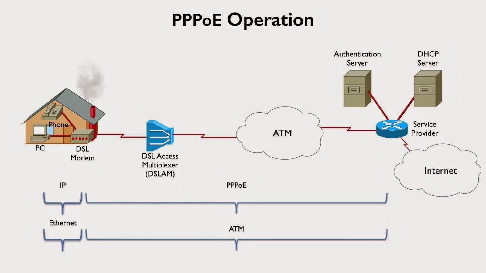 ccnp route 300 101 lab manual pdf