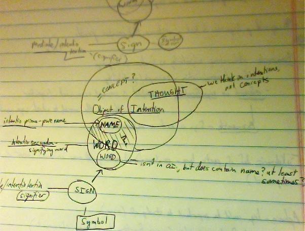 Lean To Walter Benjamin Venn Diagram
