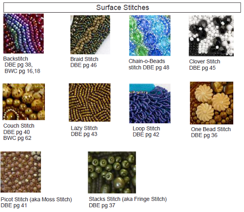 Book review dimensional bead embroidery the beading