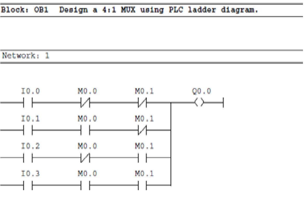 Automation And Instrumentation Basic Program Ladder Logic Diagram