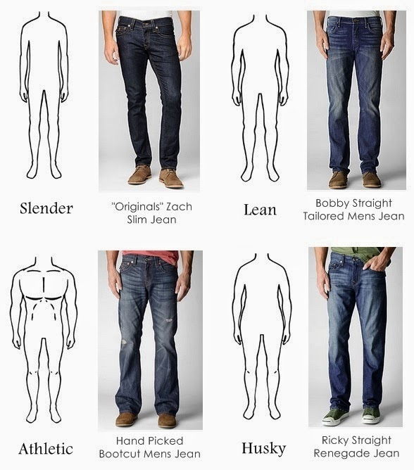 How To Choose The Best Jeans For Your Shape | Male Models ...