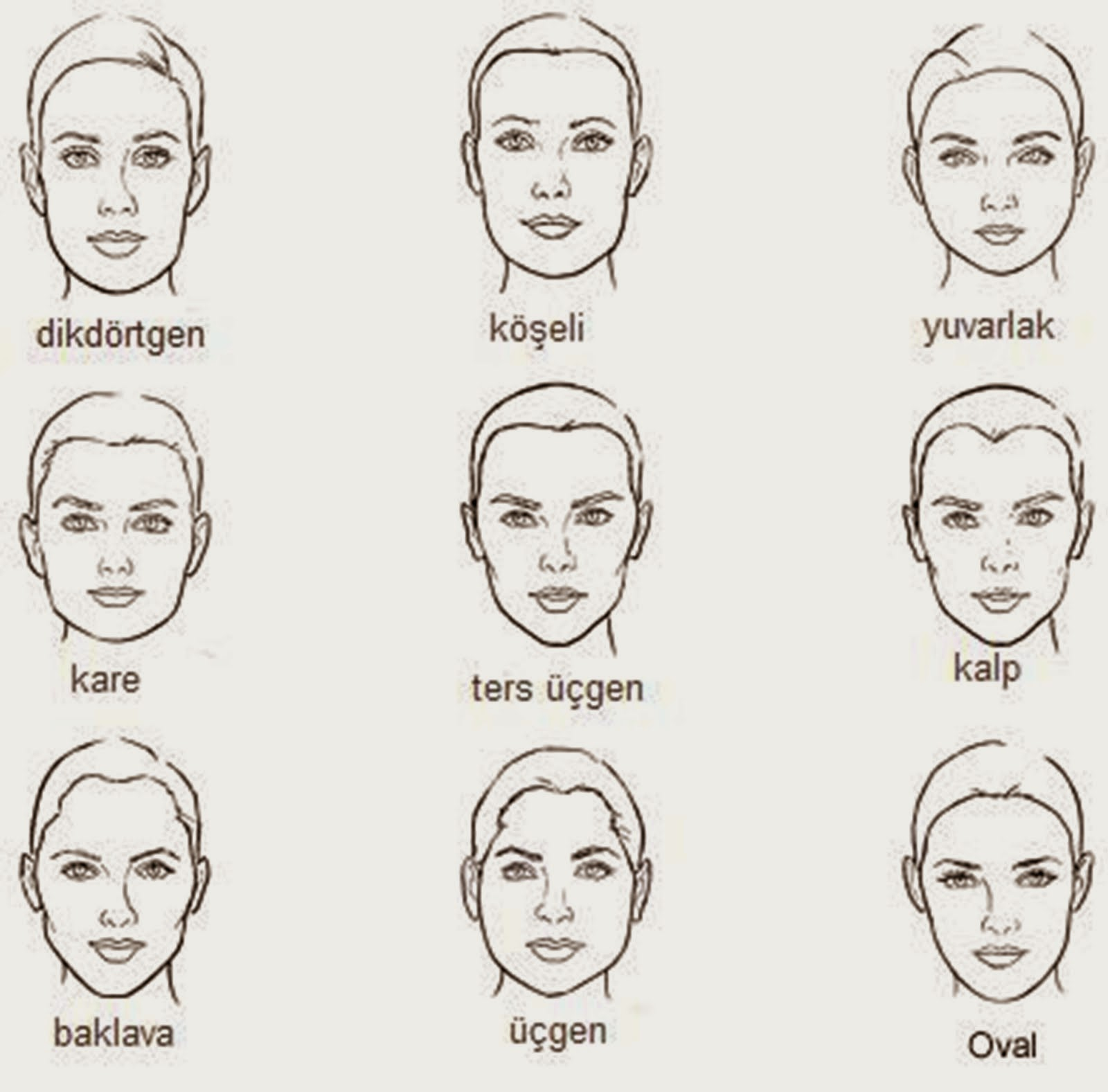 Yüz Kontürü Nasıl Yapılır
