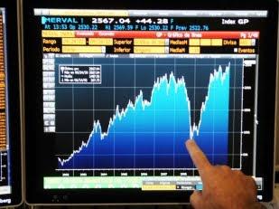 indices bursatiles y acciones