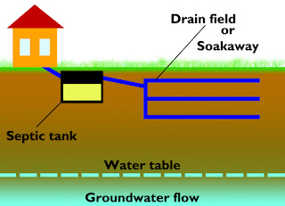 how to keep septic tank from freezing