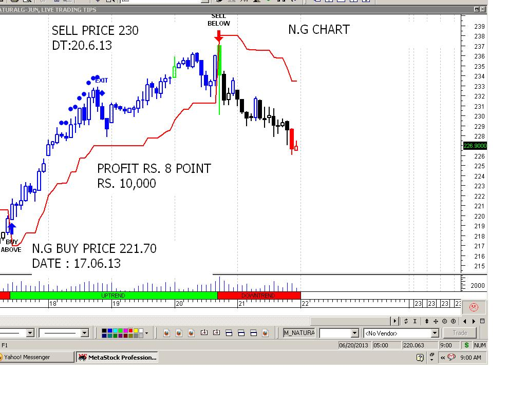 Y trading software freeware