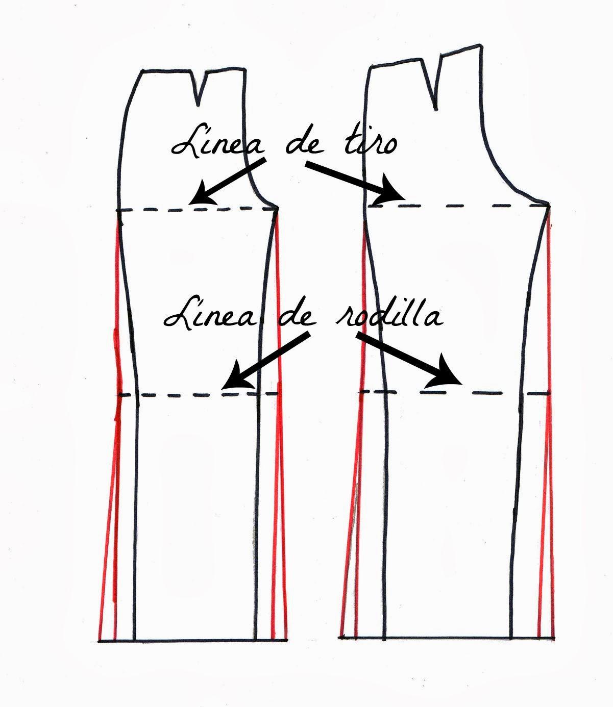 Patrones de Costura: PANTALÓN PATA DE ELEFANTE