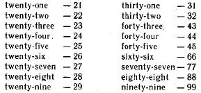 Буквосочетания ei(ey), ai(ay) в английском языке. Множественное число существительных в английском, исключения. Образование составных числительных в английском языке.