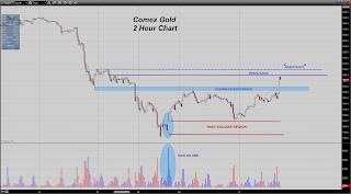 prix de l'or, de l'argent et des minières / suivi quotidien en clôture - Page 2 Chart20130710160649