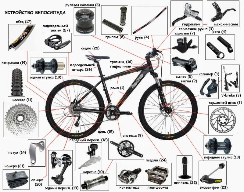 Стелс велосипеды ремонт своими руками