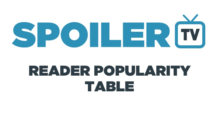 Reader Popularity Episode Tables - 2014/15