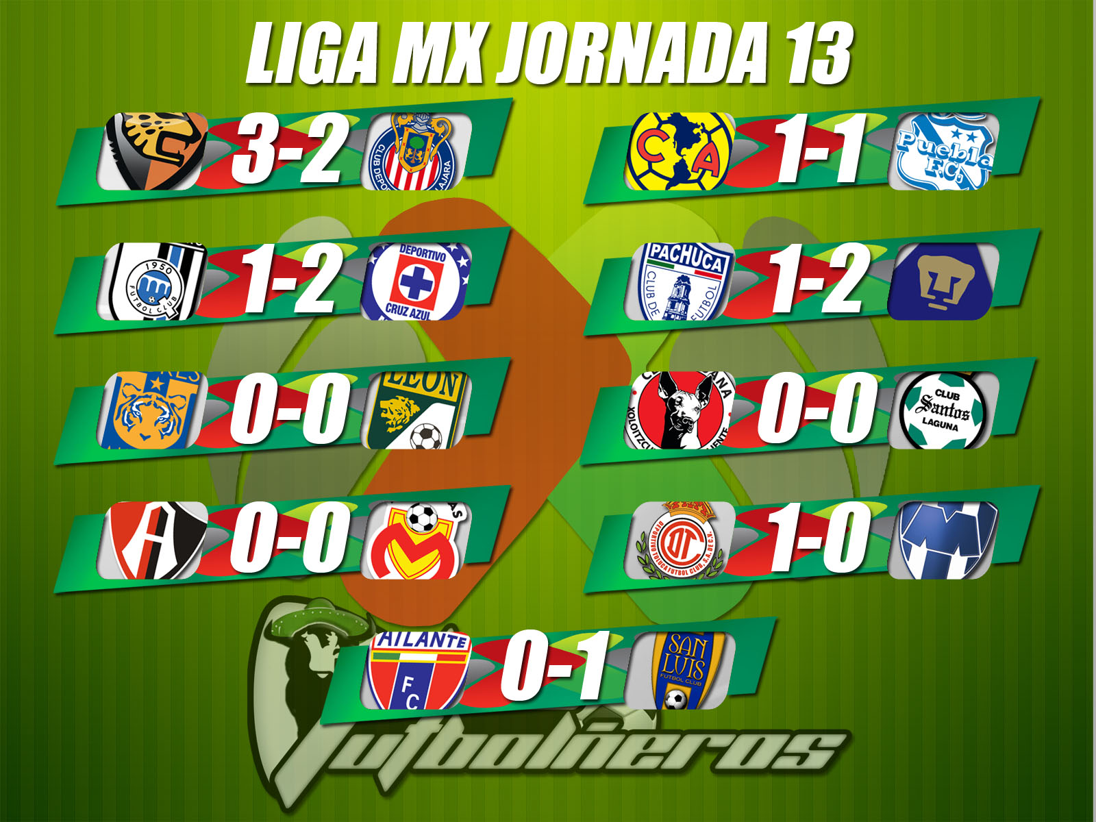 Liga MX Apertura 2013 Jornada 1. Tabla General Liga Bancomer Apertura ...
