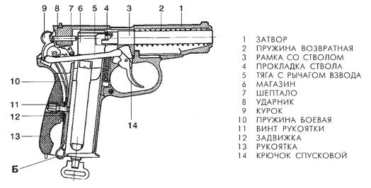 Корпус пистолета выполнен из