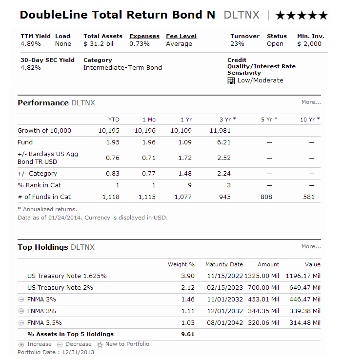DoubleLine Total Return Bond Fund DLTNX