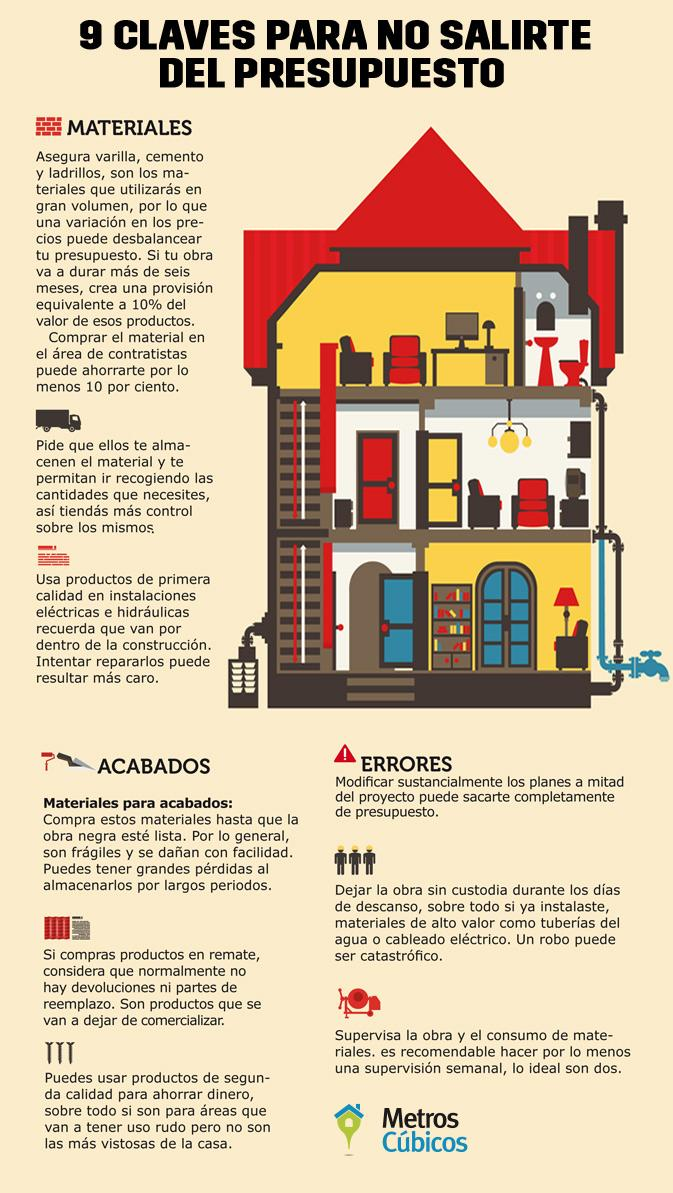 9 claves para construir tu casa | Todo Interesante