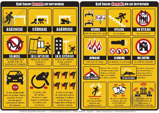 Qu tenes que hacer en un terremoto durante tu viaje for Interior y exterior en ingles