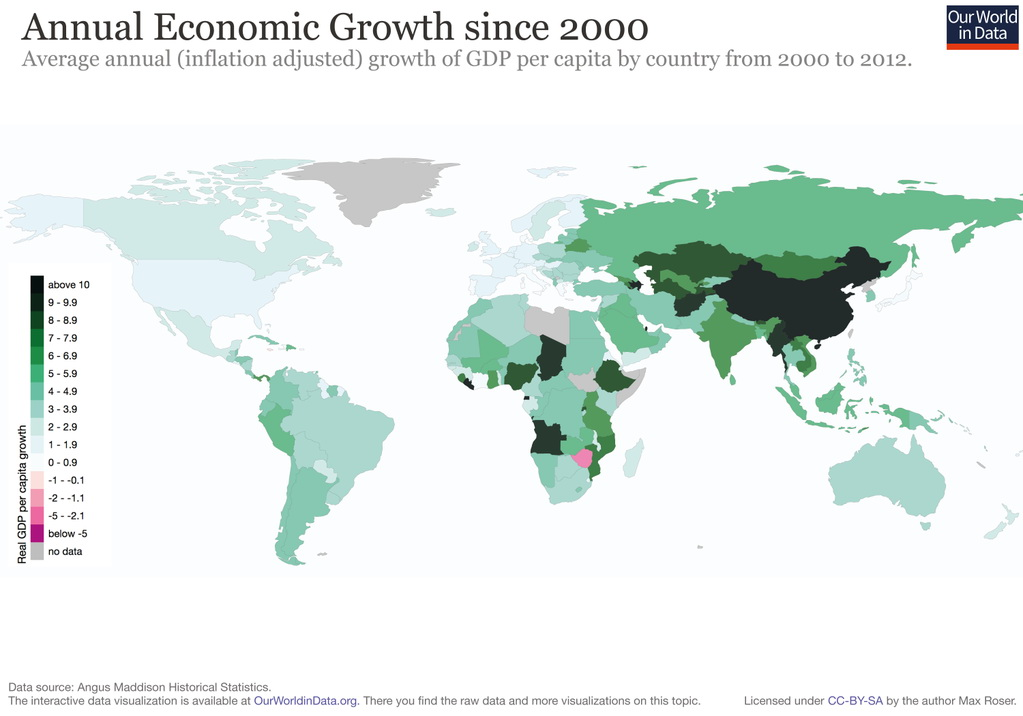 Annual economic grouth since 2000