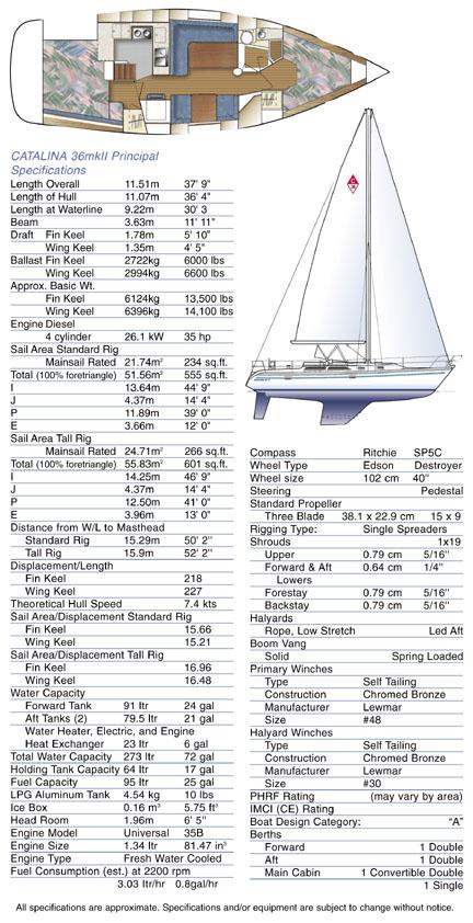 taas it s  y  easy raymarine st5000 plus autopilot manual raymarine autopilot st5000+ manual