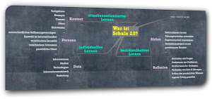 Web 2.0 Schule