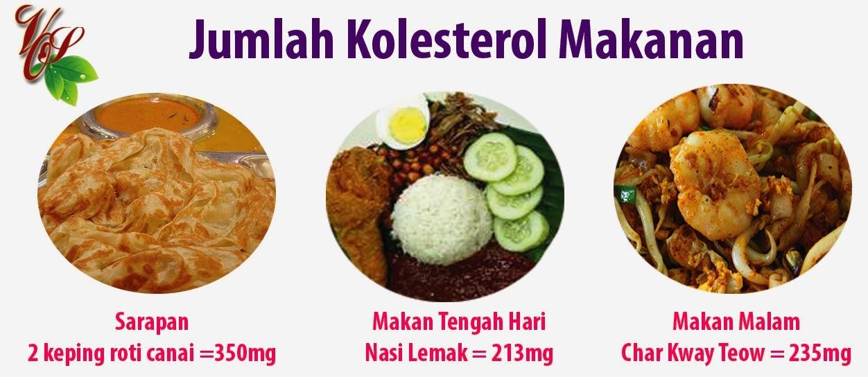 jumlah koleterol dalam makanan