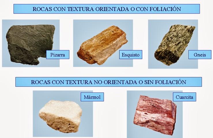Geolog a las rocas el ciclo de las rocas for Marmol clasificacion