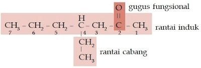 4-etil-2-heptanon