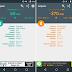 Proses Charging Smartphone Bermasalah ? Cek Dengan Aplikasi Ini