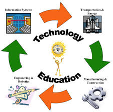 issues surrounding ethics in computer systems and their future Of com- puter science and information systems instructors to teach and instill   teaching of computer ethics, and apply this framework to our own institution   1) to make students (future computing professionals) aware of the ethical issues.