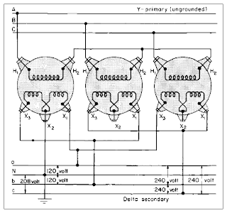 Neutral Fail Or Float In Electrical likewise 480v 3 Phase Wiring Diagram further What Type Transformer Required Step Down 240v Delta Service Connection besides Xformer theory Q further Electrical Power In 3 Phase And 1 Phase. on delta 480 3 phase transformer voltages