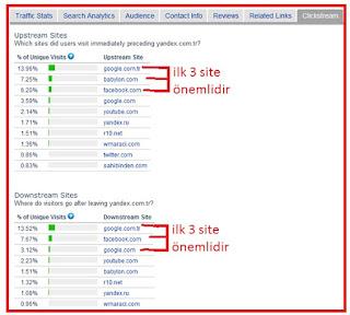 alexa değeri, alexa düşürme, alexa nedir, alexa sıralaması, alexa site ekleme, alexa site kayıt, alexa tolbar, alexa yükseltme, alexa.com nedir, alexa.com resimli anlatımı