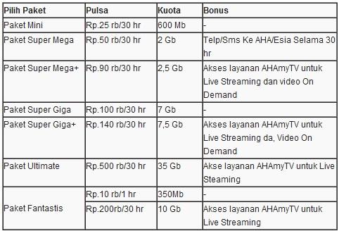 Tarif Paket Internet Esia MAX-D