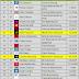USF2000: RC Enerson, Jake Eidson e Florian Latorre vencem em Mid-Ohio.