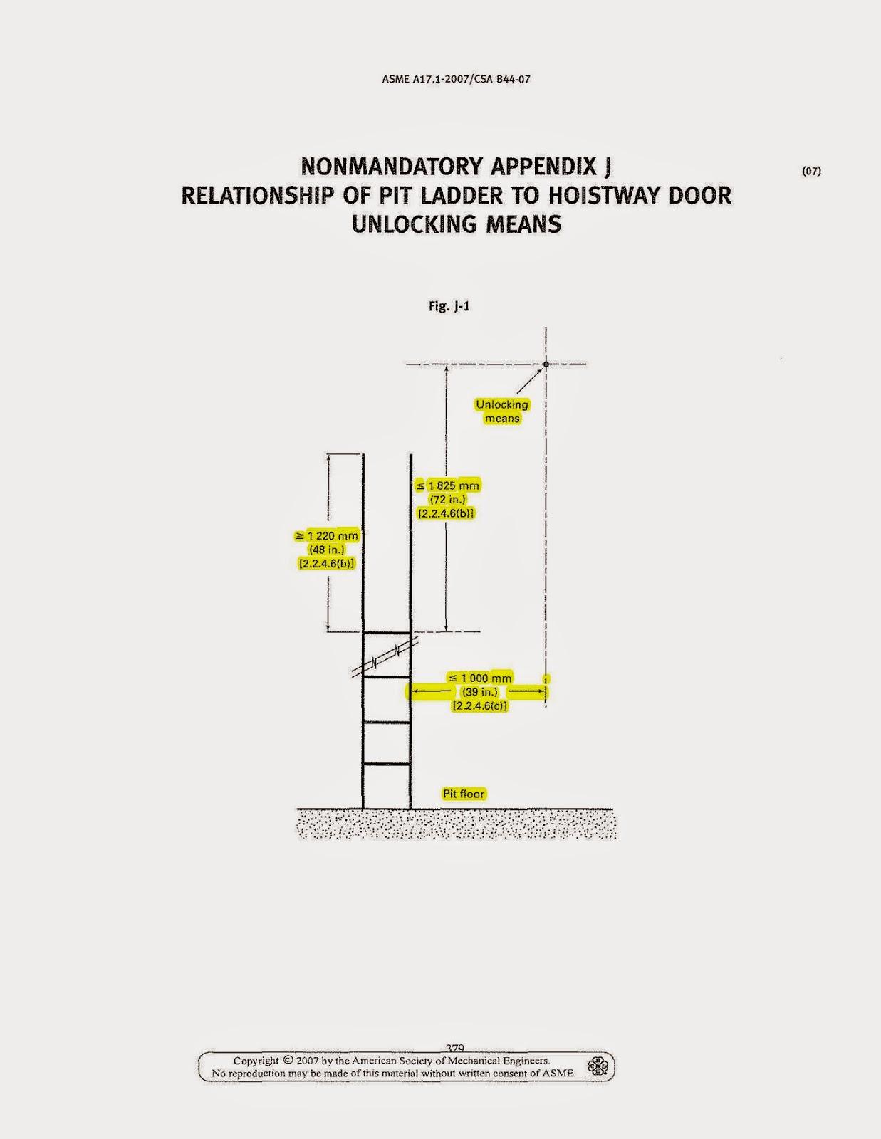 Chicago elevator maintenance colley elevator elevator pit ladder chicago elevator maintenance colley elevator ccuart Gallery