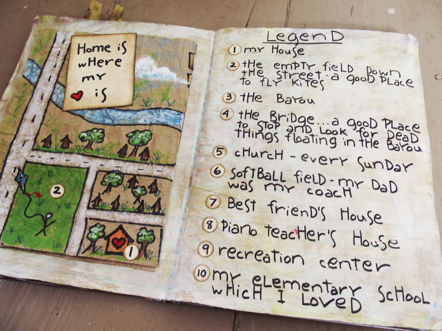 creative journal writing exercises After the class has looked at these exercises, we try to find juxtapose the two scenes, the present one and the past one, on top of each other, writing.