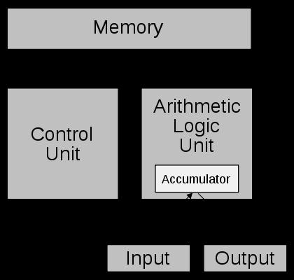 computer architecture and microprocessor pdf