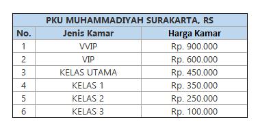 Tarif PKU Muhammadiyah Surakarta