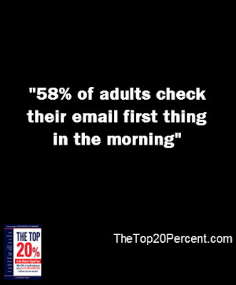 58% of adults check their email first thing in the morning