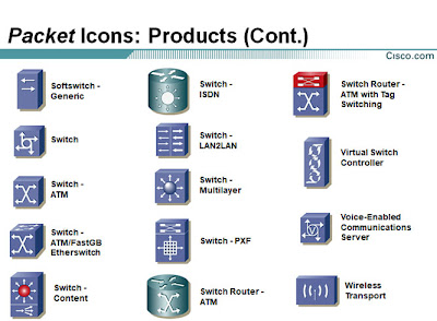 Cisco Visio Stencils