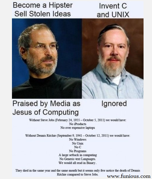 funny Dennis Ritchie