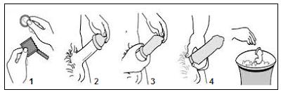colocación del preservativo masculino