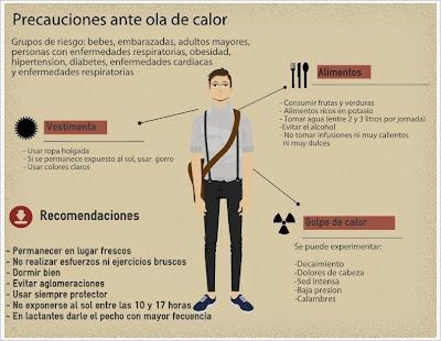 Infografía : Precauciones ante la ola de calor