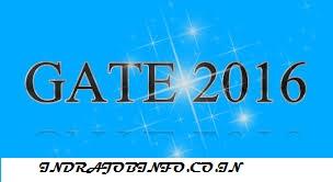 GATE Syllabus 2016