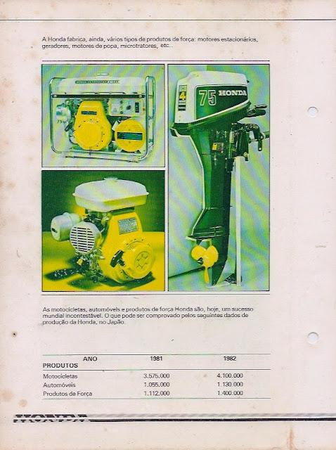 Arquivo%2BEscaneado%2B126 - Arquivo Confidencial: Motocicletas Honda - Vencendo a Concorrência.