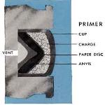 parts of a primer