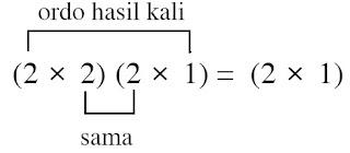 bagan perkalian ordo matriks