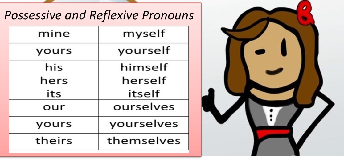 Pronouns ESL Desk Learning English