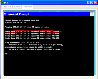 Routing Dinamis With EIGRP (Enhanced Interior Gateway Routing Protocol)