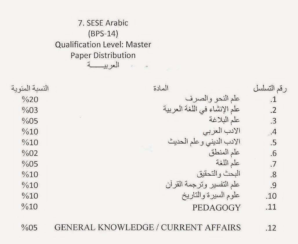 sese arabic paper
