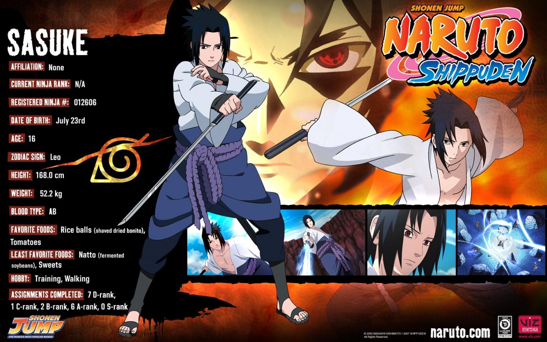 Naruto Shippuden Characters Bio Naruto Shippuden: Sasu...