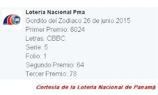 gordito-del-zodiaco-viernes-26-de-junio-2015-loteria-nacional-de-panama