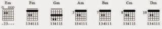 tutorial belajar gitar akustik untuk pemula